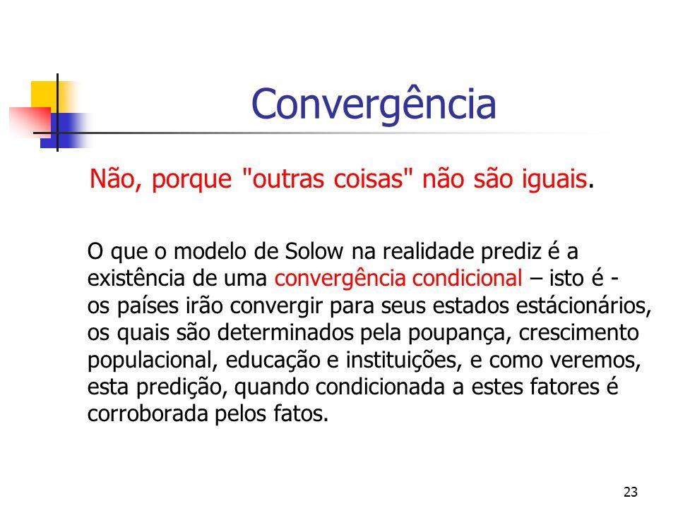 Modelo de Solow & A Hipótese de Convergência - MACRO II [A]
